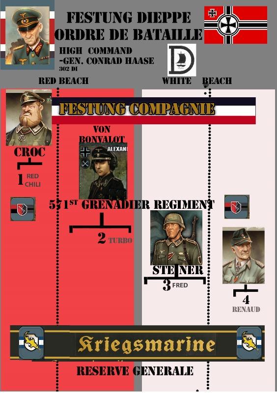Ordre de bataille allemand 02