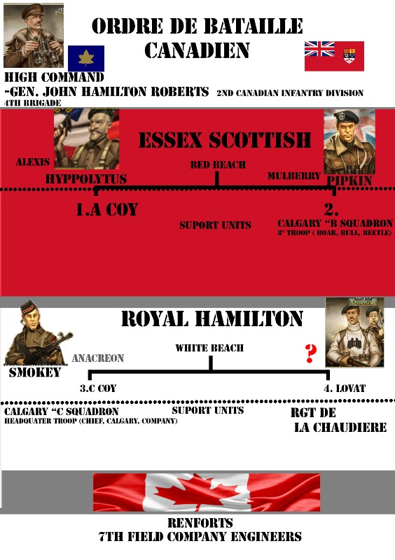 Ordre de bataille canadien 3